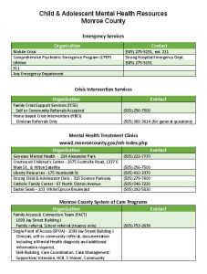 child-adolescent-mental-health-resources